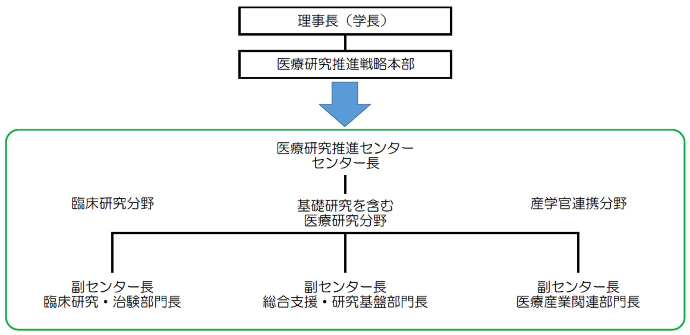 福島県立医科大学[研究成果情報]